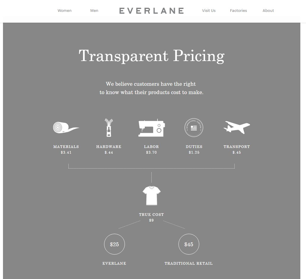 Everlane-website2017-ss